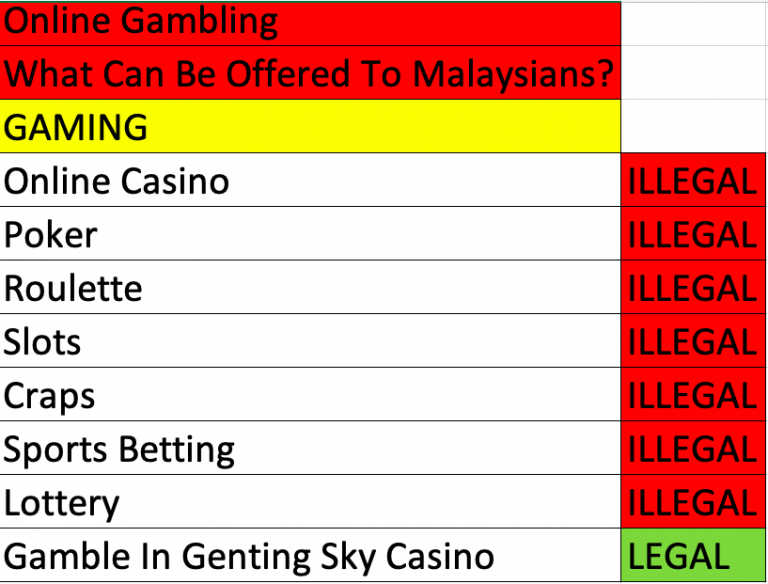Which Gambling Games Are Legal?
